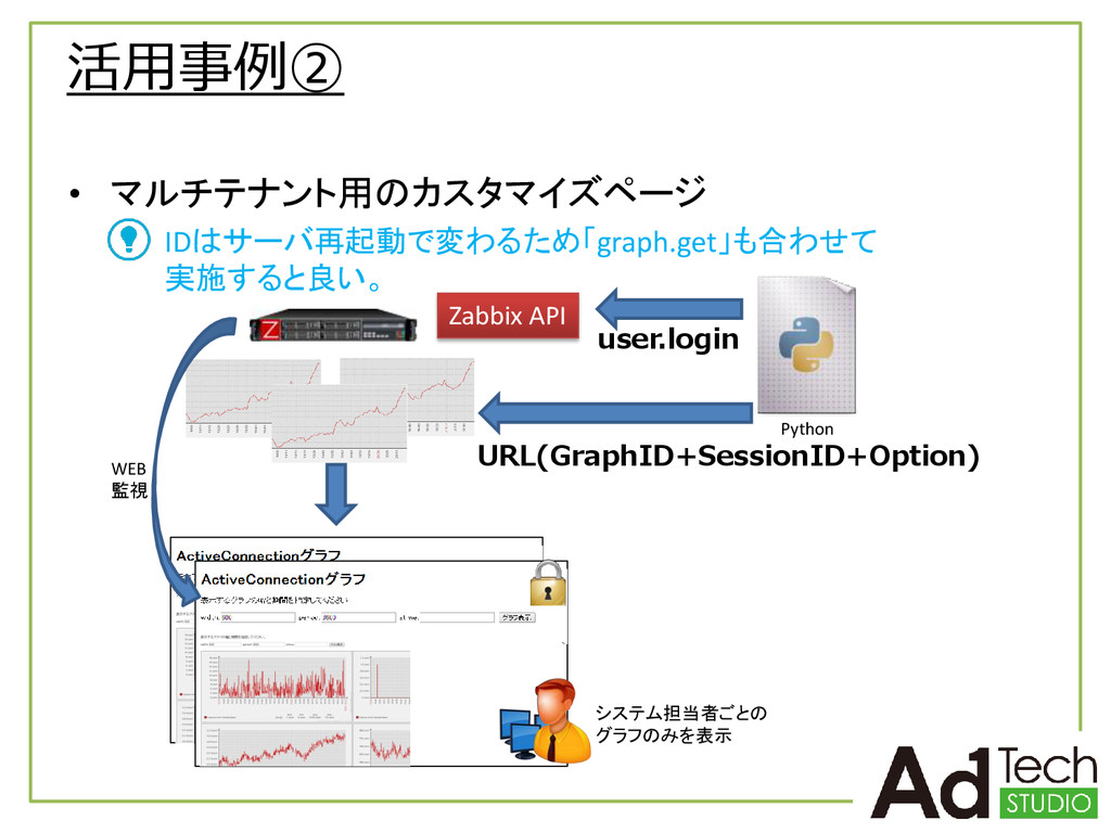 活用事例② • マルチテナント用のカスタマイズページ IDはサーバ再起動で変わるため「grap...
