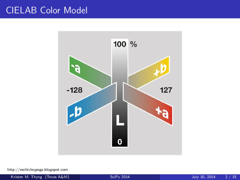 CIELAB Color Model http://eschicleypega.blogspo...