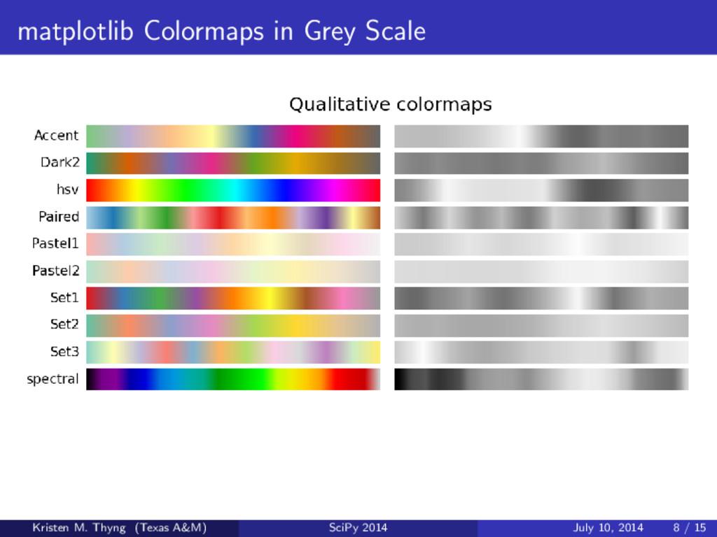 matplotlib Colormaps in Grey Scale Kristen M. T...