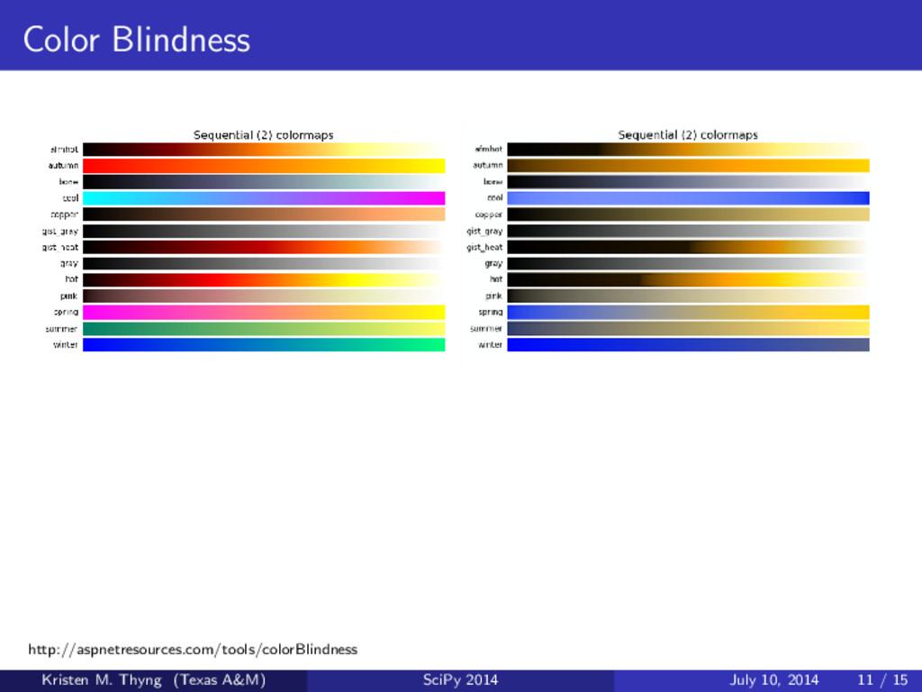 Color Blindness http://aspnetresources.com/tool...