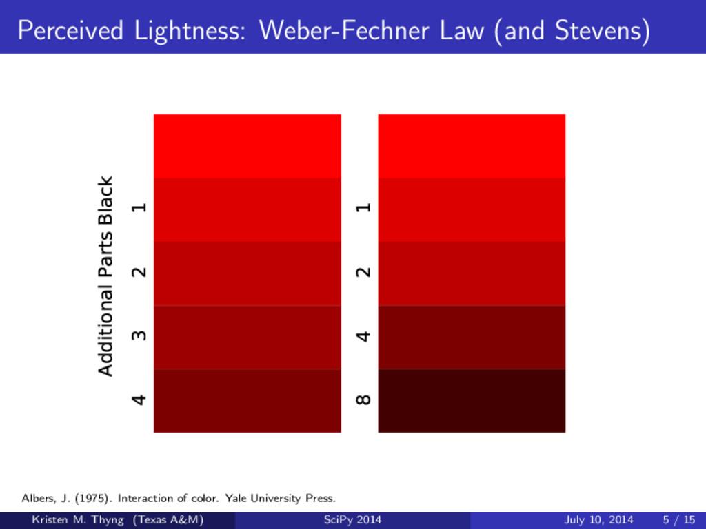 Perceived Lightness: Weber-Fechner Law (and Ste...