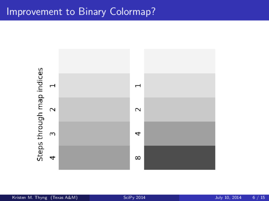 Improvement to Binary Colormap? Kristen M. Thyn...