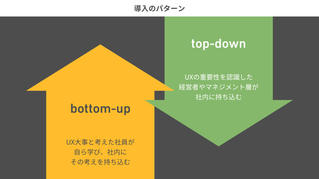 69㣐✲ה罋ִ爡㆞ָ 荈㷕ןծ爡ⰻח ך罋ִ䭯鴥 bottom-up 69ךꅾ...