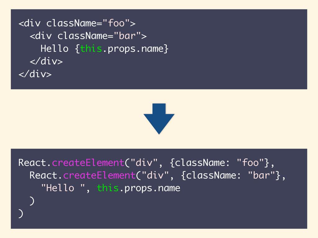 "React.createElement(""div"", {className: ""foo""}, ..."