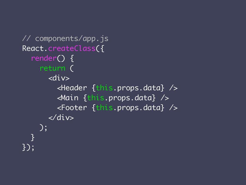 // components/app.js React.createClass({ render...