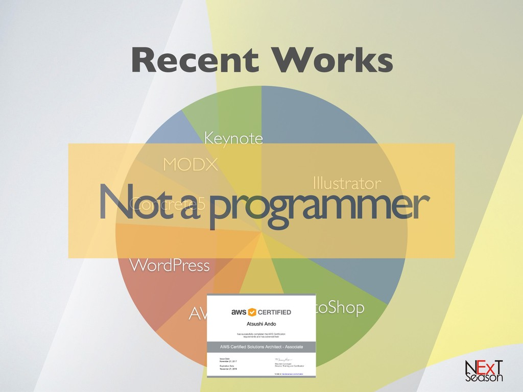 Recent Works Keynote MODX Concrete5 WordPress A...