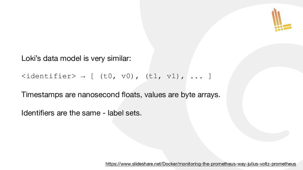 Loki's data model is very similar:  <identifier...