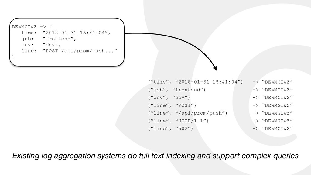 Existing log aggregation systems do full text i...