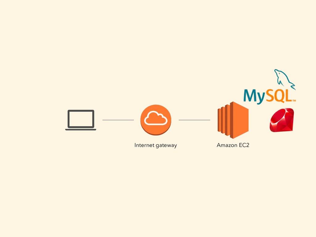 Internet gateway Amazon EC2