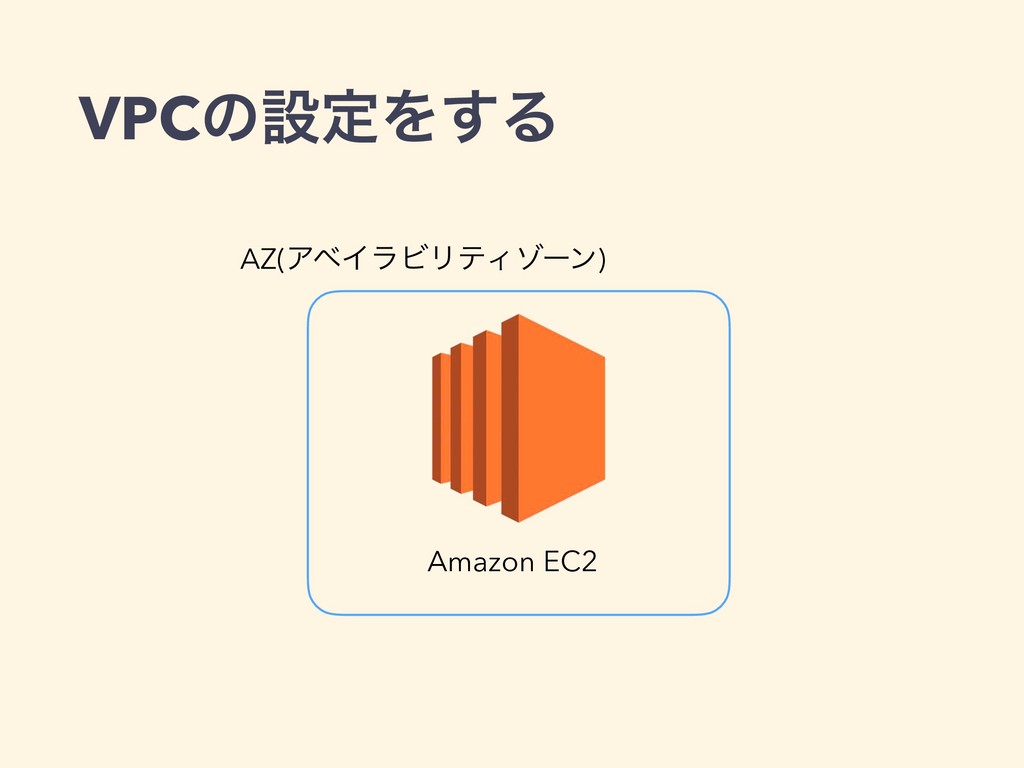 VPCͷઃఆΛ͢Δ Amazon EC2 AZ(ΞϕΠϥϏϦςΟκʔϯ)