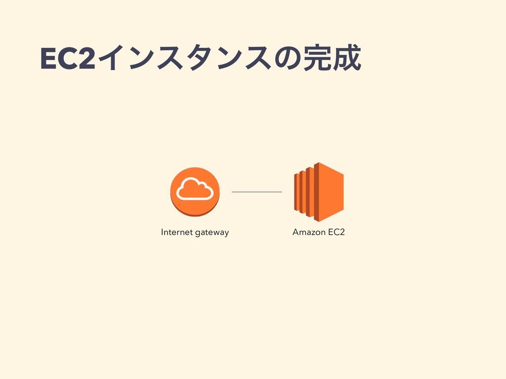 EC2Πϯελϯεͷ Internet gateway Amazon EC2