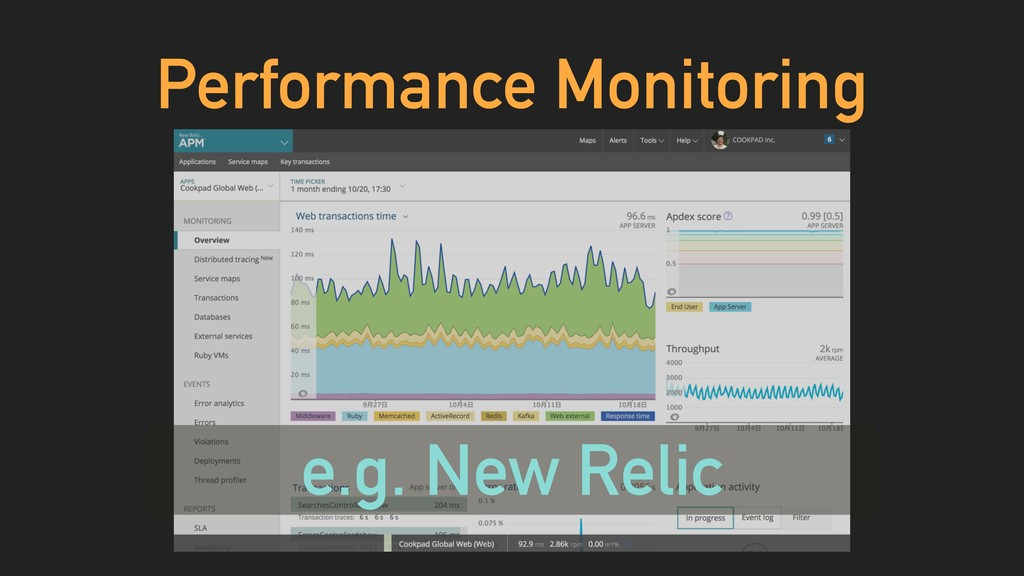 Performance Monitoring e.g. New Relic