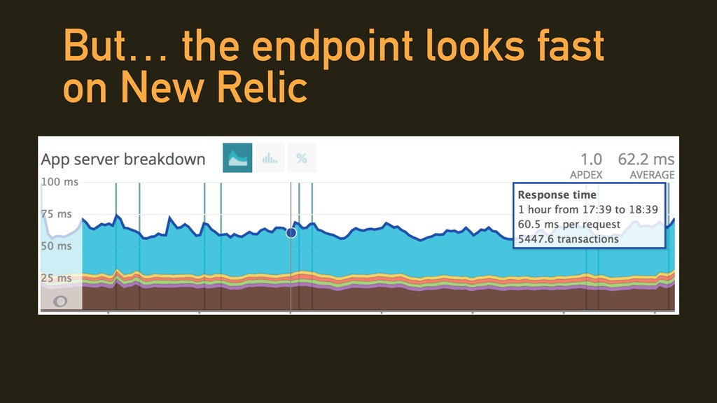 But… the endpoint looks fast on New Relic