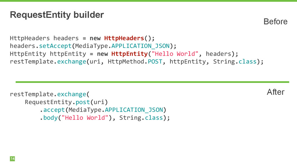 RequestEntity builder 14 ! HttpHeaders	