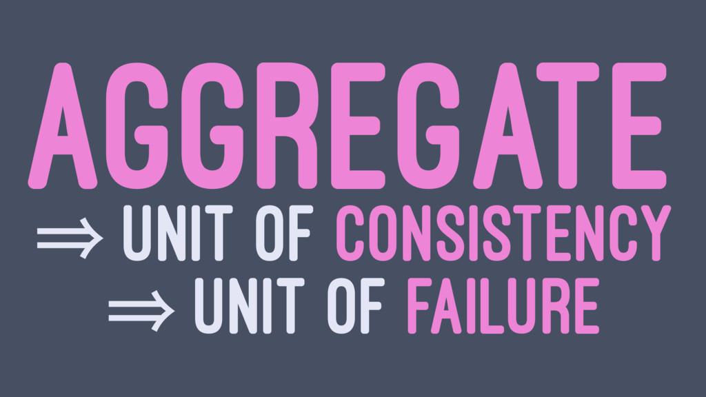 AGGREGATE 㱺 UNIT OF CONSISTENCY 㱺 UNIT OF FAILU...