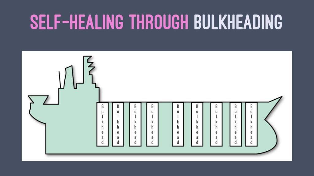 SELF-HEALING THROUGH BULKHEADING