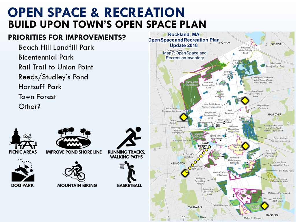 mapc.ma/rmp_3rd 5 BUILD UPON TOWN'S OPEN SPACE ...