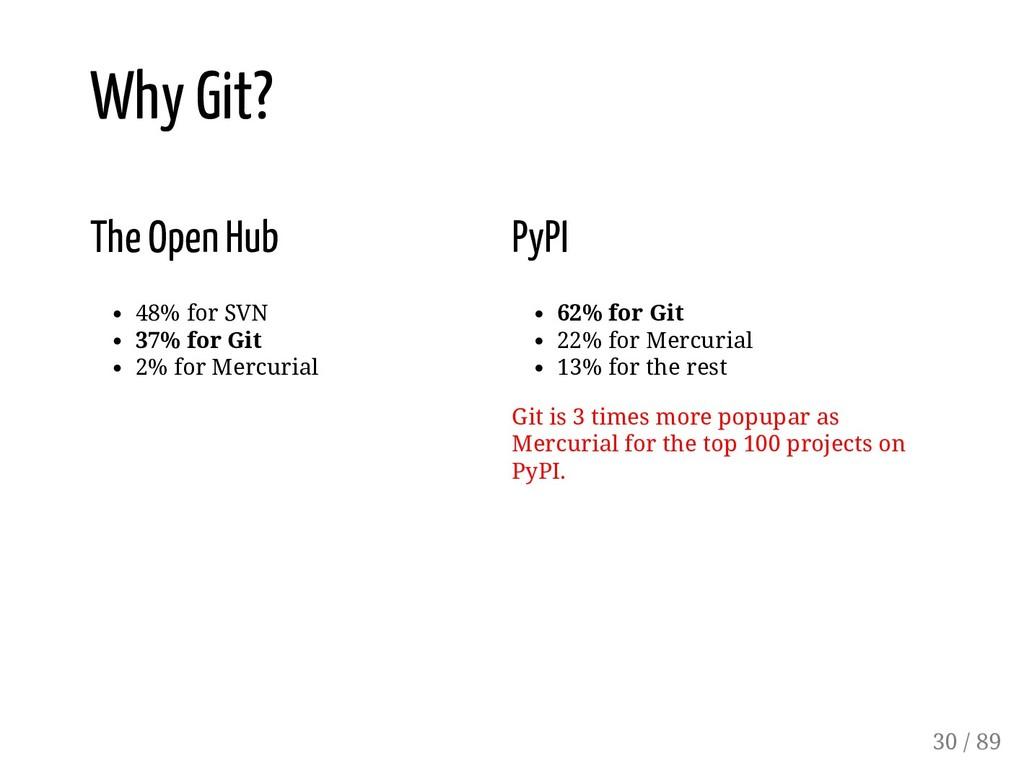 The Open Hub 48% for SVN 37% for Git 2% for Mer...