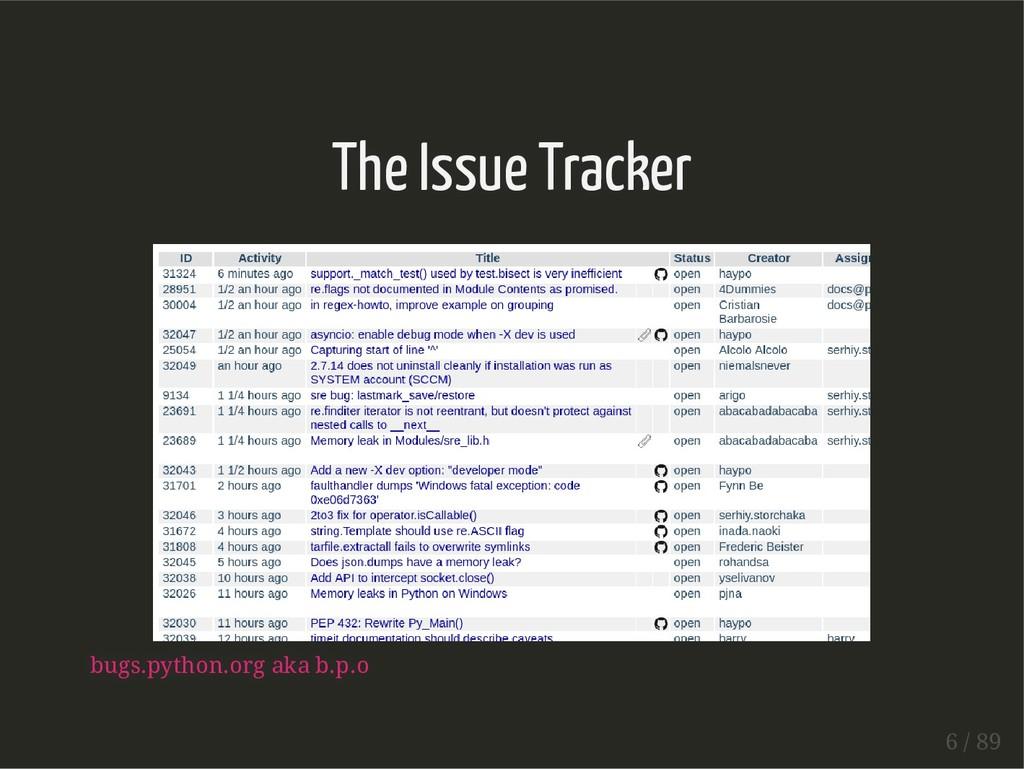 The Issue Tracker bugs.python.org aka b.p.o 6 /...