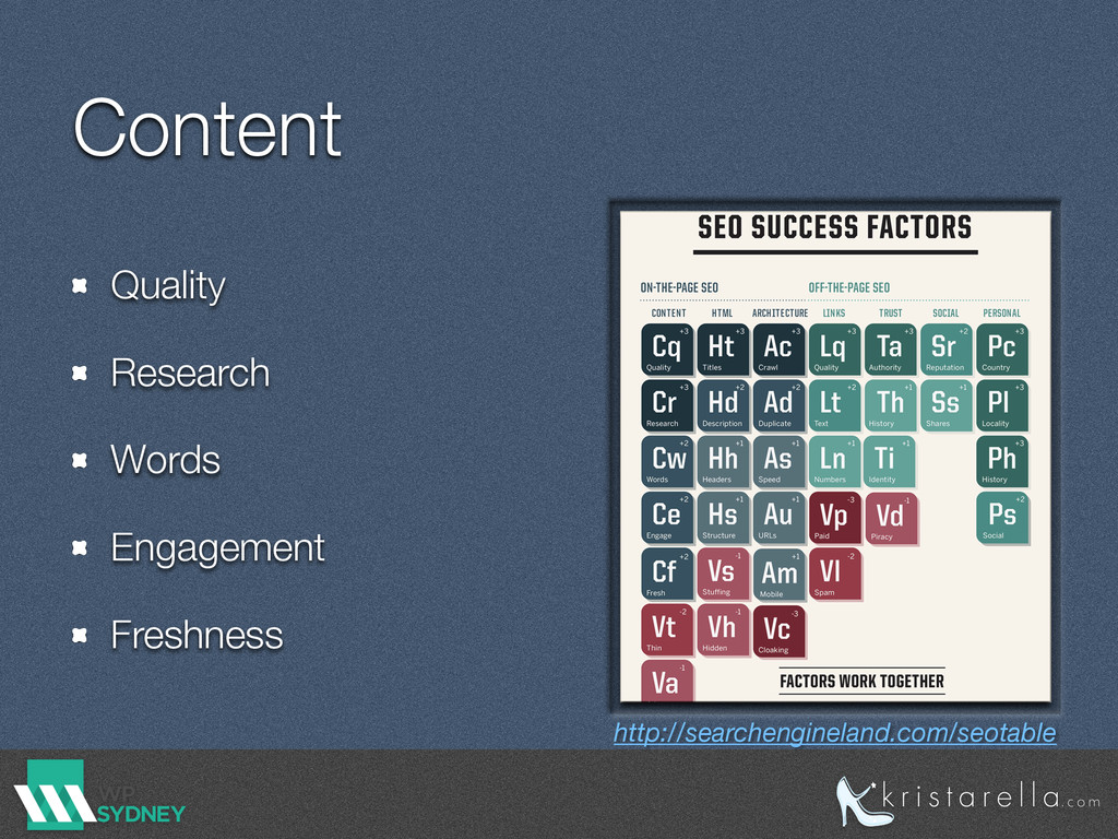 Content Quality Research Words Engagement Fresh...