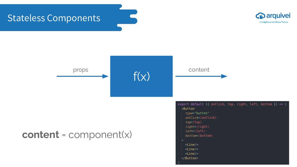 Stateless Components f(x) props content content...
