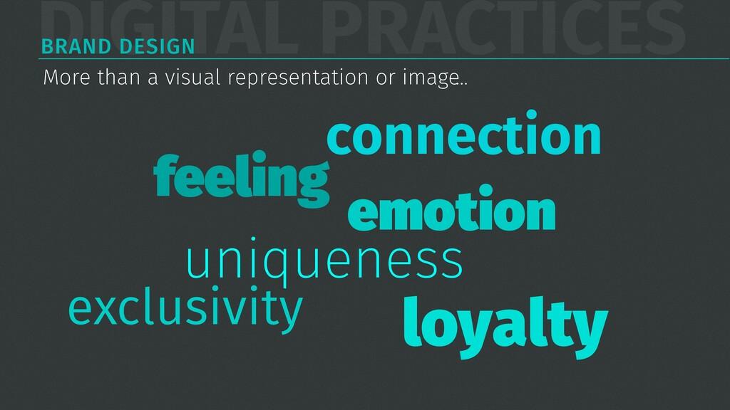 DIGITAL PRACTICES More than a visual representa...