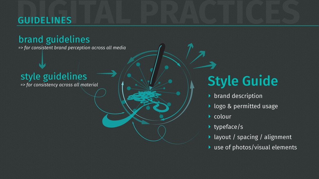 DIGITAL PRACTICES GUIDELINES brand guidelines =...