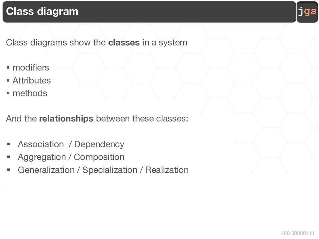 jgs 460 00000111 Class diagram Class diagrams s...