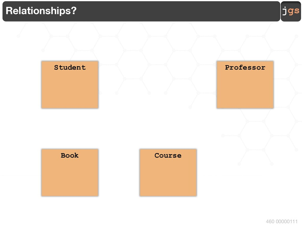 jgs 460 00000111 Relationships? Course Book Stu...