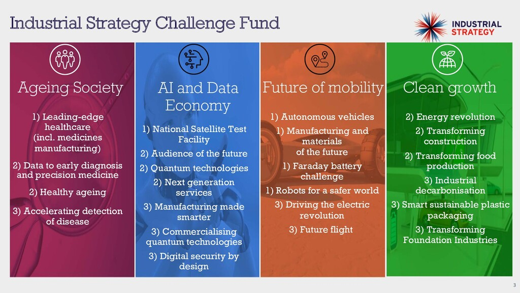 3 Ageing Society Future of mobility Industrial ...