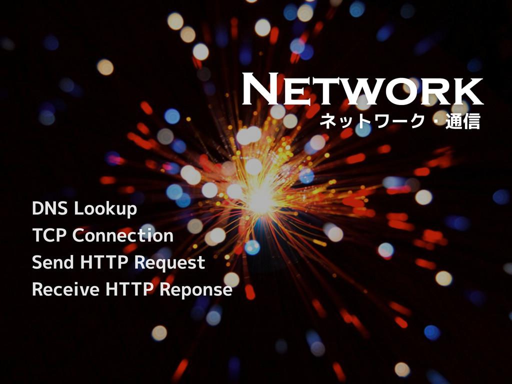 Network &+$??;E@ ,(?>>53D9?> +5>4 ,,(*5A...