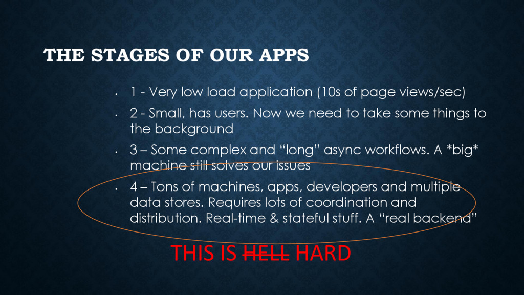 THE STAGES OF OUR APPS • 1 - Very low load appl...