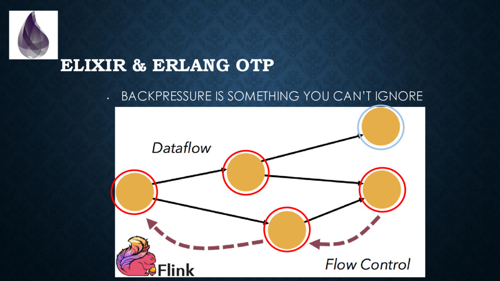 ELIXIR & ERLANG OTP • BACKPRESSURE IS SOMETHING...