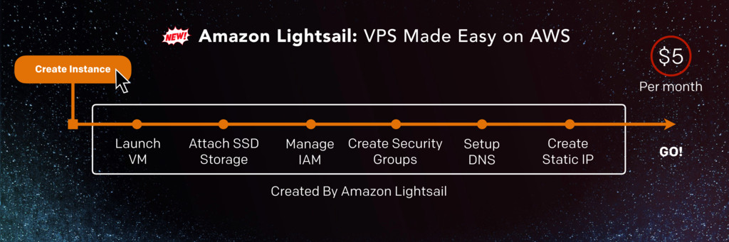$5 Per month Amazon Lightsail: VPS Made Easy on...