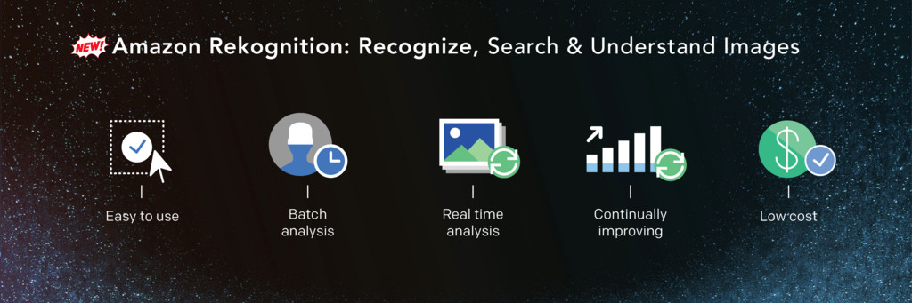 Amazon Rekognition: Recognize, Search & Underst...