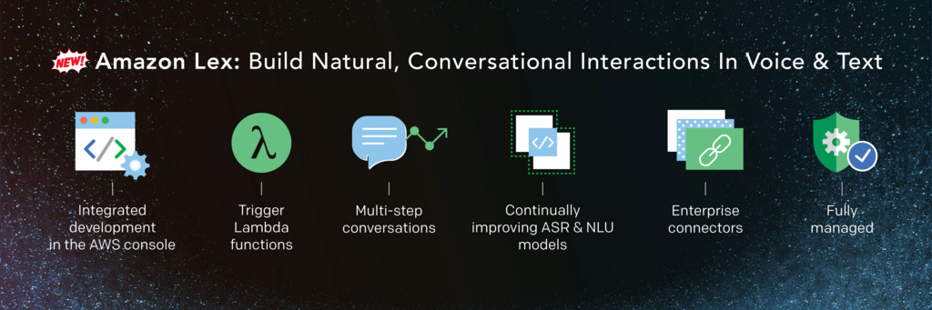 Amazon Lex: Build Natural, Conversational Inter...
