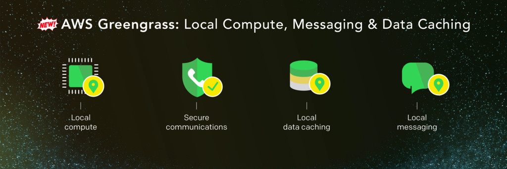 AWS Greengrass: Local Compute, Messaging & Data...