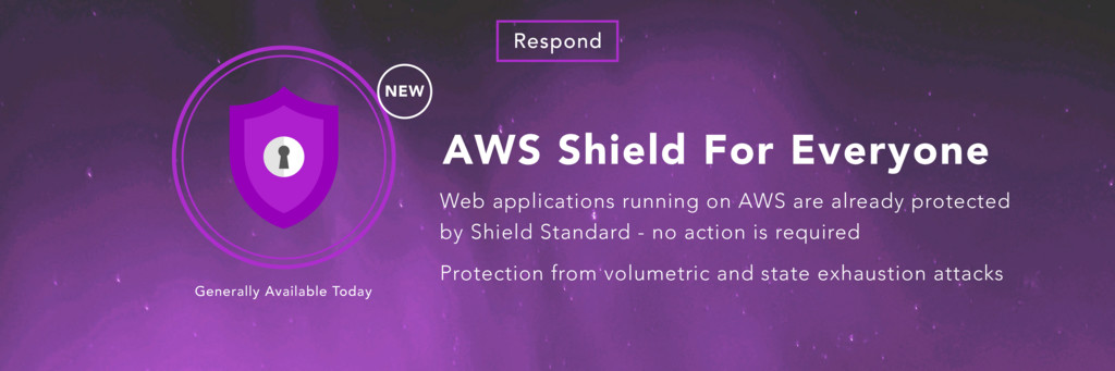 Web applications running on AWS are already pro...
