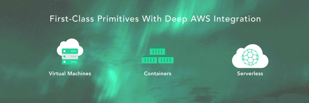 Virtual Machines Containers Serverless First-Cl...