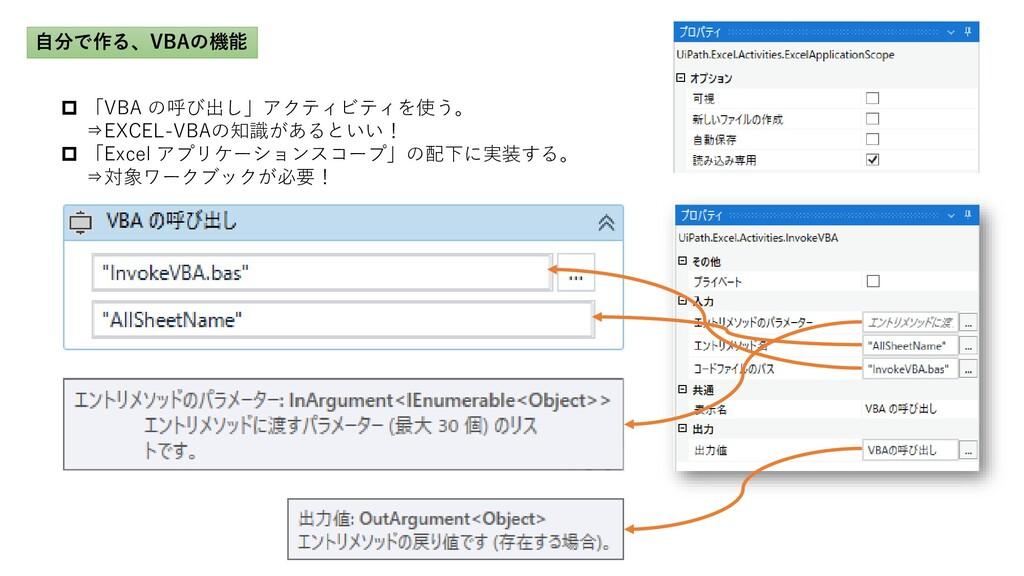 自分で作る、VBAの機能  「VBA の呼び出し」アクティビティを使う。 ⇒EXCEL-VB...