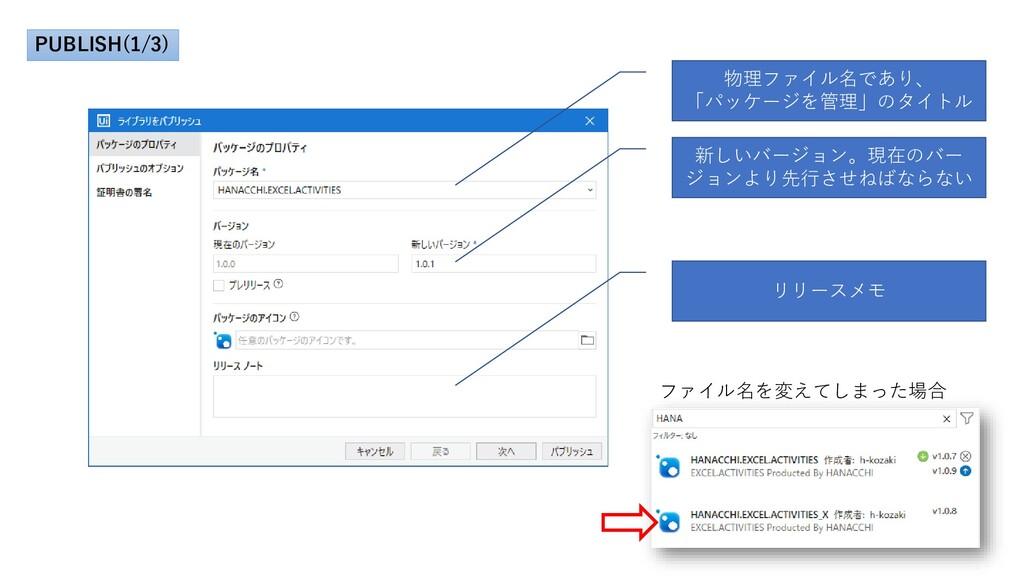 PUBLISH(1/3) 物理ファイル名であり、 「パッケージを管理」のタイトル 新しいバージ...