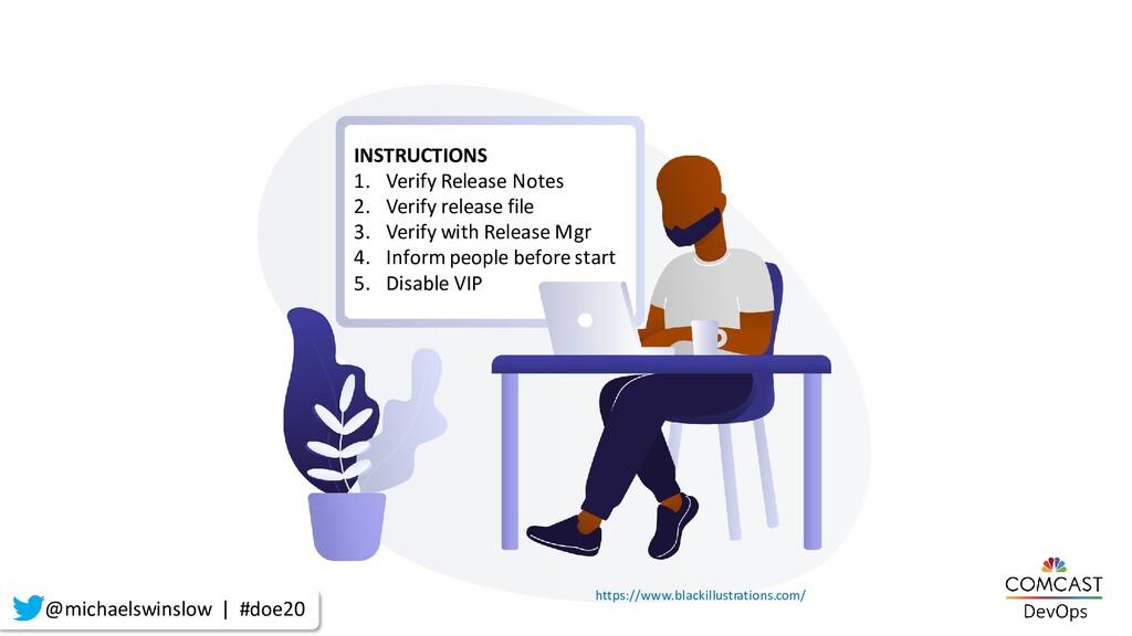 INSTRUCTIONS 1. Verify Release Notes 2. Verify ...