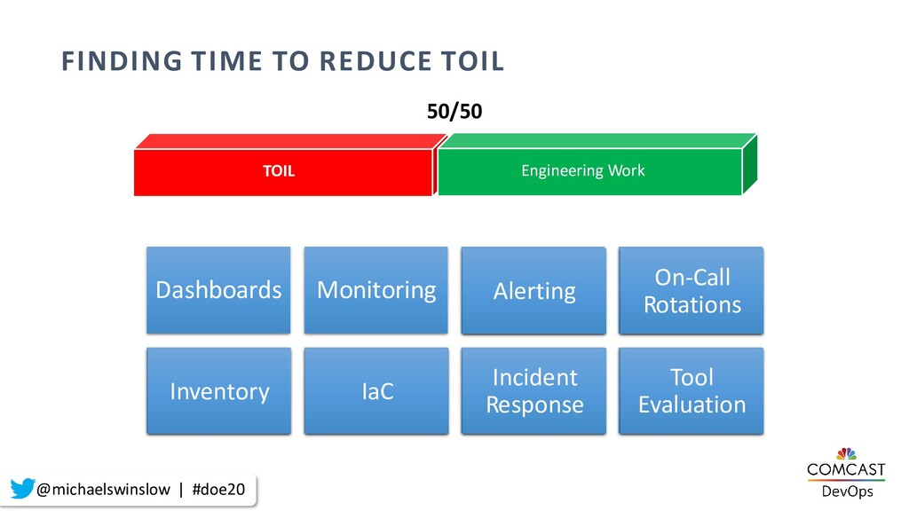 TOIL FINDING TIME TO REDUCE TOIL Engineering Wo...
