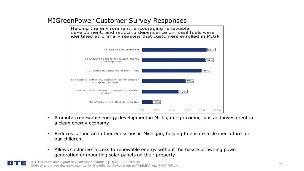 MIGreenPower Customer Survey Responses 5 • Prom...