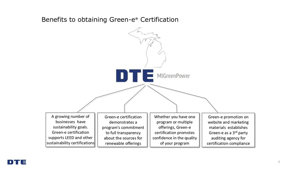 Benefits to obtaining Green-e® Certification 7 ...