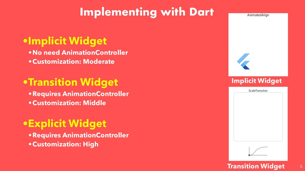 Implementing with Dart  •Implicit Widget •No n...
