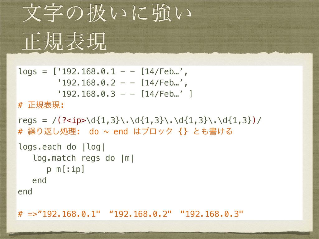 จͷѻ͍ʹڧ͍ ਖ਼نදݱ logs = ['192.168.0.1 - - [14/Feb…...