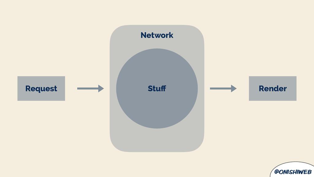 @onishiweb Stuff Request Render Network