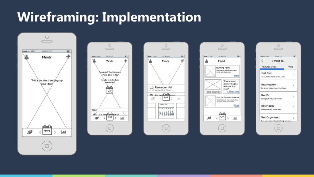 Wireframing: Implementation