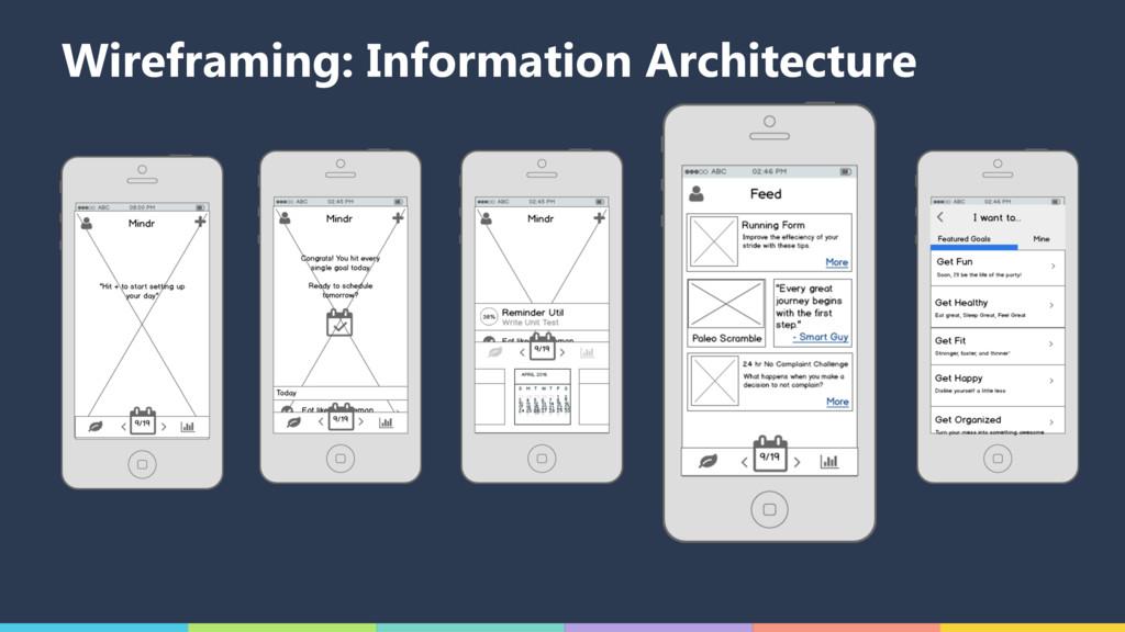 Wireframing: Information Architecture
